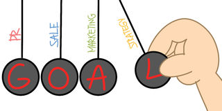 Pendulum drawing of factor to reach goal. Cartoon pendulum drawing of factor to reach goal Royalty Free Stock Images
