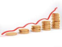pengar för diagramdiagram Arkivbilder