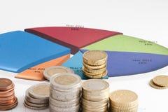 Pengar och finansiell kapacitet Arkivbild