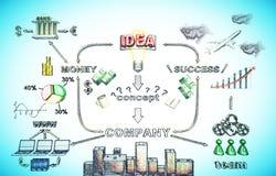 Pengar och framgångintrig Arkivfoton