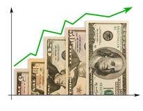 Pengar på isolerad bakgrund Arkivfoto