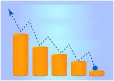 Pengar växer diagrammet Fotografering för Bildbyråer