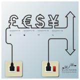 PengarCurrencyElectric linje affär Infographic stock illustrationer