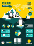 Penguins with polluted ocean and global warming Infographics. royalty free illustration