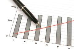 Penna di Ballpoint sui grafici dei guadagni Fotografia Stock