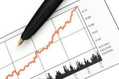 Penna sul diagramma di prezzo delle azioni immagini stock libere da diritti