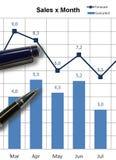 Penna sulle vendite per grafico di mese Fotografia Stock Libera da Diritti