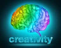 Pensée créative Image libre de droits