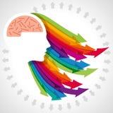 Pensées et options illustration de tête avec des flèches Photographie stock