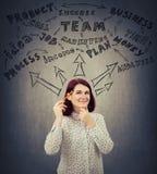 Pensées réussies de femme d'affaires Photo stock
