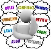 Pensador de la conformidad confundido por las instrucciones de las regulaciones de las reglas Imagen de archivo libre de regalías