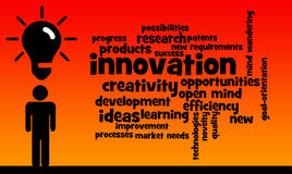 Penser innovateur Images libres de droits
