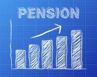 Pension herauf Plan Stockbild