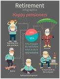 Pensionista felizes após a aposentadoria Imagem de Stock