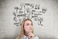 Pensive blond woman and business idea Royalty Free Stock Photos