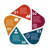 Pentágono infographic del negocio en diseño plano Disposición para sus opciones o pasos Modelo abstracto para el fondo Fotografía de archivo