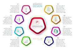 Pentagons label infographic with 9 steps. Pentagons label infographic with 9 steps on vector graphic art royalty free illustration