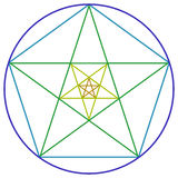 pentagram Stockfotos