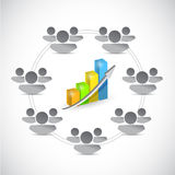 People around a successful graph. illustration d. Esign over a white background Stock Images