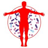 People bacteria Royalty Free Stock Image