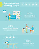 People business working style .flat cartoon character. Cartoon business people character on work element for infographic Royalty Free Stock Photo