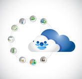 People cloud computing storage concept Stock Photos