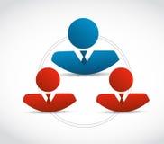 People communication diagram illustration Stock Photos