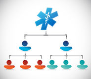 People conceptual map and medical symbol concept Stock Photos