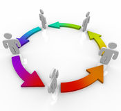 People Connected Arrows Circle Colors Change Stock Photos