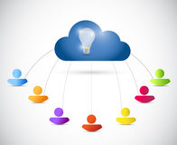 People connected to a cloud. illustration design Royalty Free Stock Photography