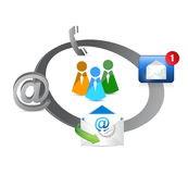 People contact us concept illustration design Royalty Free Stock Photo