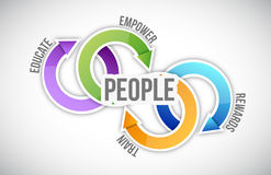 People cycle model and internet road illustration Royalty Free Stock Image
