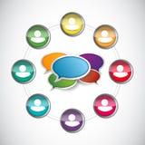 People diversity communication diagram Stock Photography
