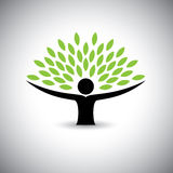 People embracing tree or nature - eco lifestyle concept vector. This graphic also represents harmony, nature conservation, sustainable development, natural Stock Image