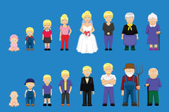 People Family Growing Stages Cartoon Vector Illustration 2 Stock Images