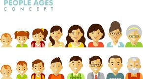 People generations avatars at different ages royalty free illustration