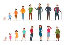 People generations of different ages. Man woman baby, kids teenagers, young adult elderly persons. Human age vector. Concept. Process development generatio male stock illustration