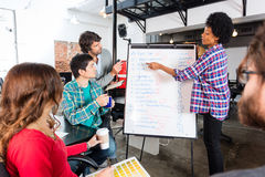 People group discussing new project woman whiteboard. People group discussing new project women whiteboard start up presentation with team colleagues in office royalty free stock images