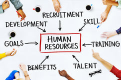 People and Human Resources Concepts royalty free stock photography