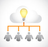 People idea cloud illustration design Stock Photography