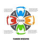 People Infographic 4 steps royalty free stock photos
