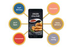 Online food ordering questionnaire. People love online food ordering question. conceptual image with a food image on a phone display suggesting a fast food or Royalty Free Stock Photos