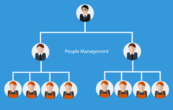 People management business concept illustration Royalty Free Stock Photography