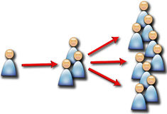 People multiplying more. People, multiplying 1 to many to many Royalty Free Stock Image
