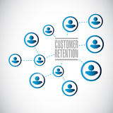 People network customer retention. Illustration design over a white background Stock Image