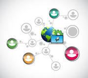 People network and international connection Royalty Free Stock Images