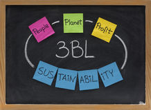 People, planet, profit - sustainability concept Royalty Free Stock Photography