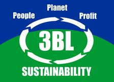 People, planet, profit - sustainability concept Royalty Free Stock Photo