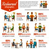 People In Restaurant Infographics Royalty Free Stock Image