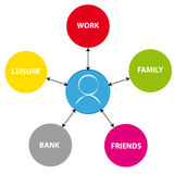 People schema on white background Royalty Free Stock Photo